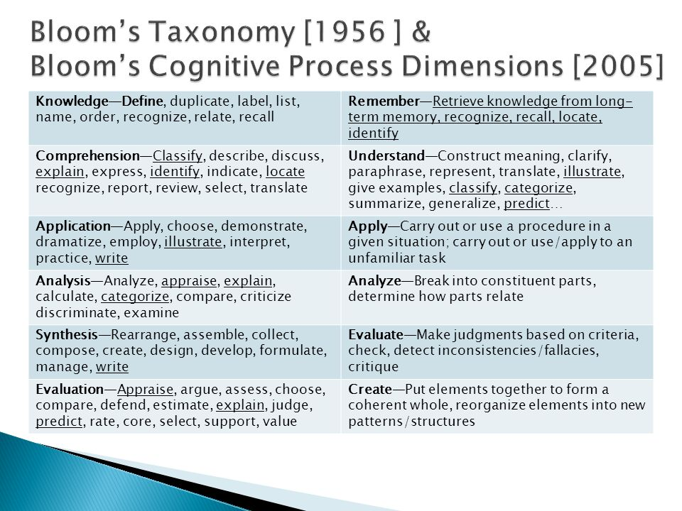 Bloom's Taxonomy [1956 ] & Bloom's Cognitive Process Dimensions [2005]